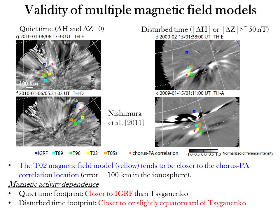 Validity of multiple magnetic field models Quiet time (  H and  Z~0) Disturbed time (|  H| or |  Z|>~50 nT) 100 km The T02 magnetic field model (yellow) tends to be closer to the chorus-PA correlation location (error ~ 100 km in the ionosphere).