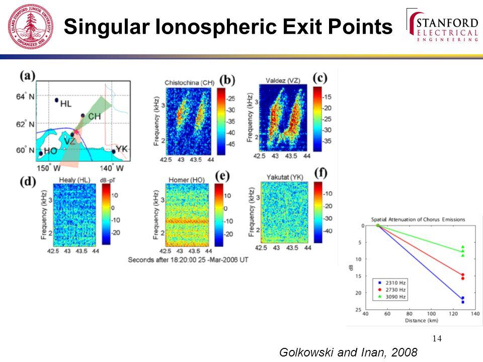 14 Singular Ionospheric Exit Points Golkowski and Inan, 2008