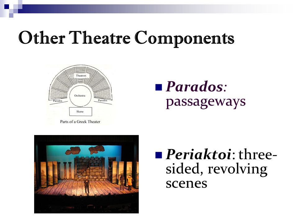Other Theatre Components Parados: passageways Periaktoi: three- sided, revolving scenes