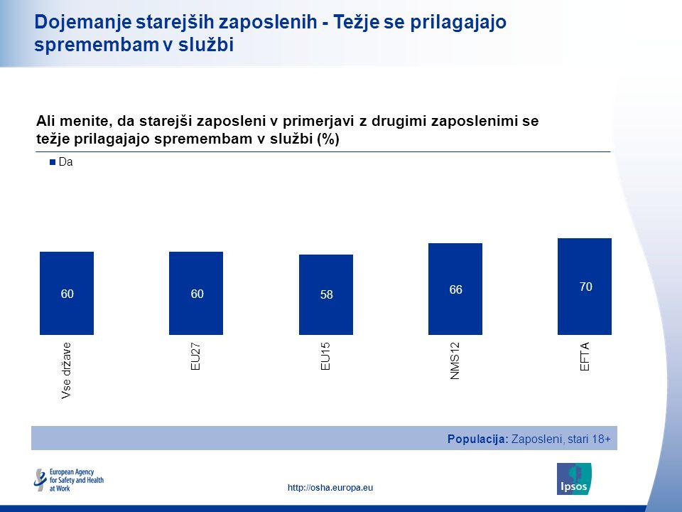 19 http://osha.europa.eu Dojemanje starejših zaposlenih - Težje se prilagajajo spremembam v službi Ali menite, da starejši zaposleni v primerjavi z drugimi zaposlenimi se težje prilagajajo spremembam v službi (%) Populacija: Zaposleni, stari 18+