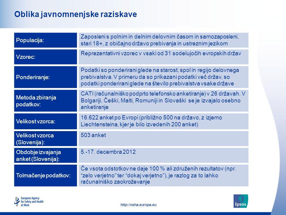 2 http://osha.europa.eu Oblika javnomnenjske raziskave Populacija: Zaposleni s polnim in delnim delovnim časom in samozaposleni, stari 18+, z običajno državo prebivanja in ustreznim jezikom Vzorec: Reprezentativni vzorec v vsaki od 31 sodelujočih evropskih držav Ponderiranje: Podatki so ponderirani glede na starost, spol in regijo delovnega prebivalstva.