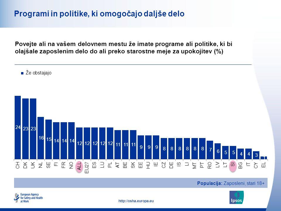 25 http://osha.europa.eu Programi in politike, ki omogočajo daljše delo Povejte ali na vašem delovnem mestu že imate programe ali politike, ki bi olajšale zaposlenim delo do ali preko starostne meje za upokojitev (%) Populacija: Zaposleni, stari 18+