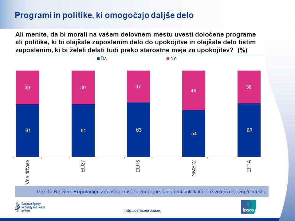 31 http://osha.europa.eu Programi in politike, ki omogočajo daljše delo Ali menite, da bi morali na vašem delovnem mestu uvesti določene programe ali politike, ki bi olajšale zaposlenim delo do upokojitve in olajšale delo tistim zaposlenim, ki bi želeli delati tudi preko starostne meje za upokojitev.