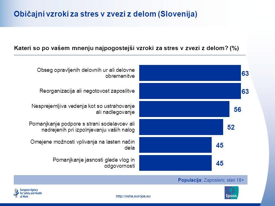 33 http://osha.europa.eu Običajni vzroki za stres v zvezi z delom (Slovenija) Kateri so po vašem mnenju najpogostejši vzroki za stres v zvezi z delom.