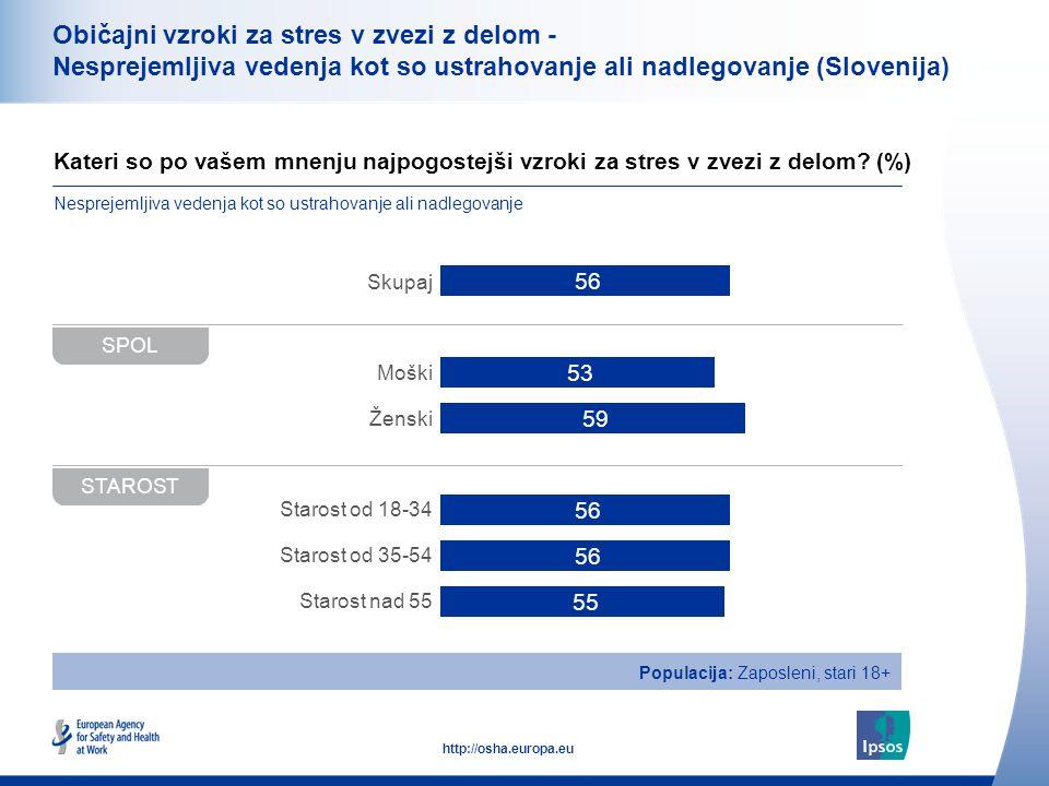 38 http://osha.europa.eu Kateri so po vašem mnenju najpogostejši vzroki za stres v zvezi z delom.