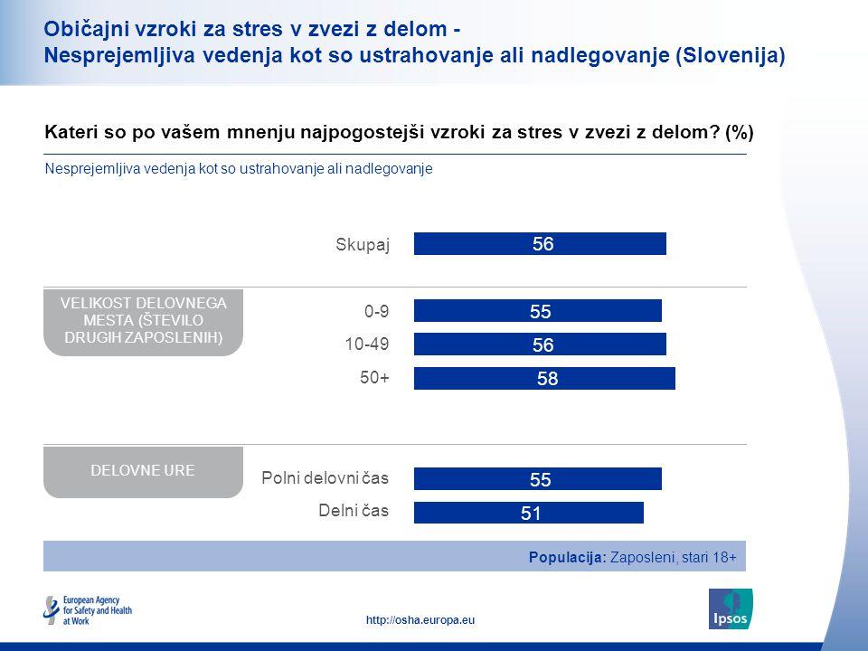 39 http://osha.europa.eu Običajni vzroki za stres v zvezi z delom - Nesprejemljiva vedenja kot so ustrahovanje ali nadlegovanje (Slovenija) VELIKOST DELOVNEGA MESTA (ŠTEVILO DRUGIH ZAPOSLENIH) DELOVNE URE Skupaj 0-9 10-49 50+ Polni delovni čas Delni čas Populacija: Zaposleni, stari 18+ Kateri so po vašem mnenju najpogostejši vzroki za stres v zvezi z delom.