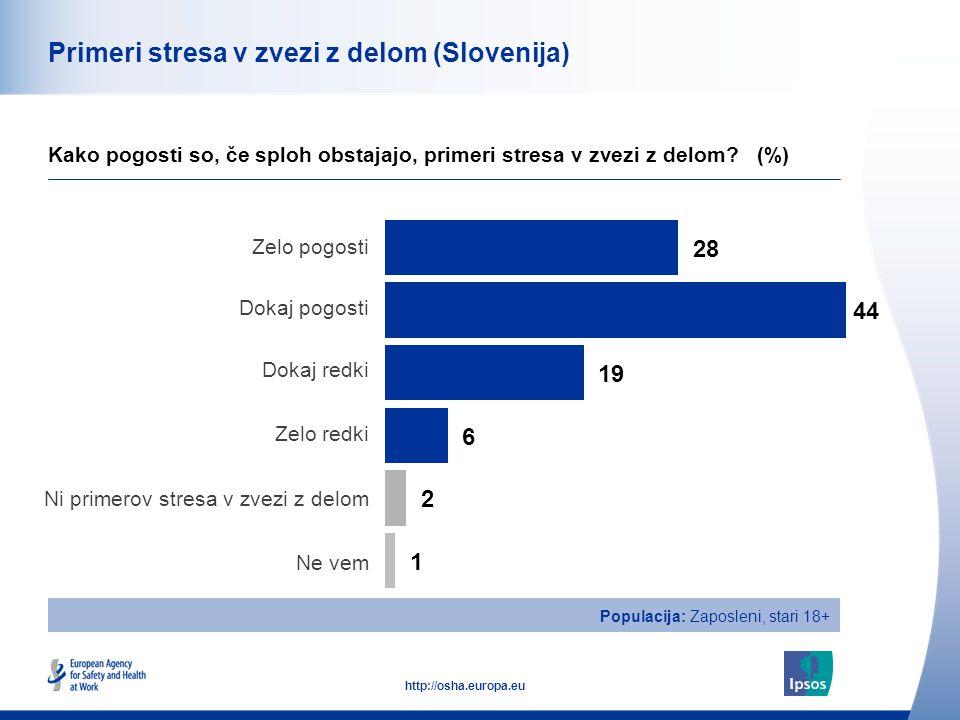 41 http://osha.europa.eu Primeri stresa v zvezi z delom (Slovenija) Kako pogosti so, če sploh obstajajo, primeri stresa v zvezi z delom.