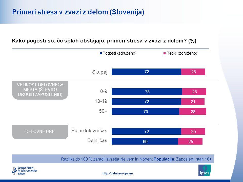 43 http://osha.europa.eu Primeri stresa v zvezi z delom (Slovenija) Kako pogosti so, če sploh obstajajo, primeri stresa v zvezi z delom.