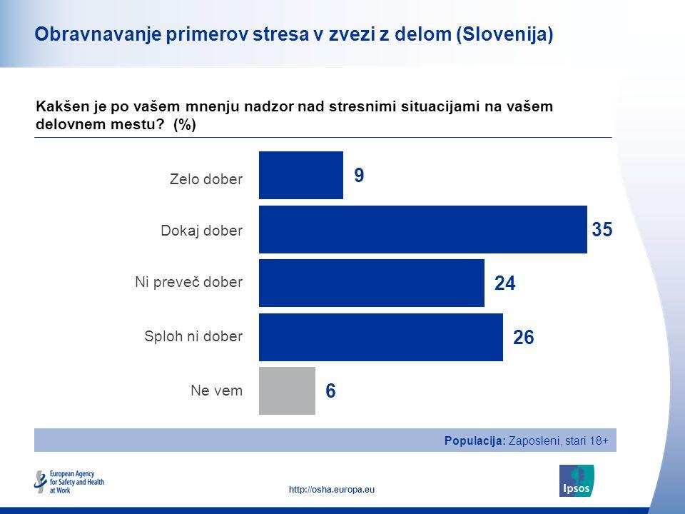 47 http://osha.europa.eu Populacija: Zaposleni, stari 18+ Obravnavanje primerov stresa v zvezi z delom (Slovenija) Zelo dober Dokaj dober Ni preveč dober Sploh ni dober Ne vem Kakšen je po vašem mnenju nadzor nad stresnimi situacijami na vašem delovnem mestu.