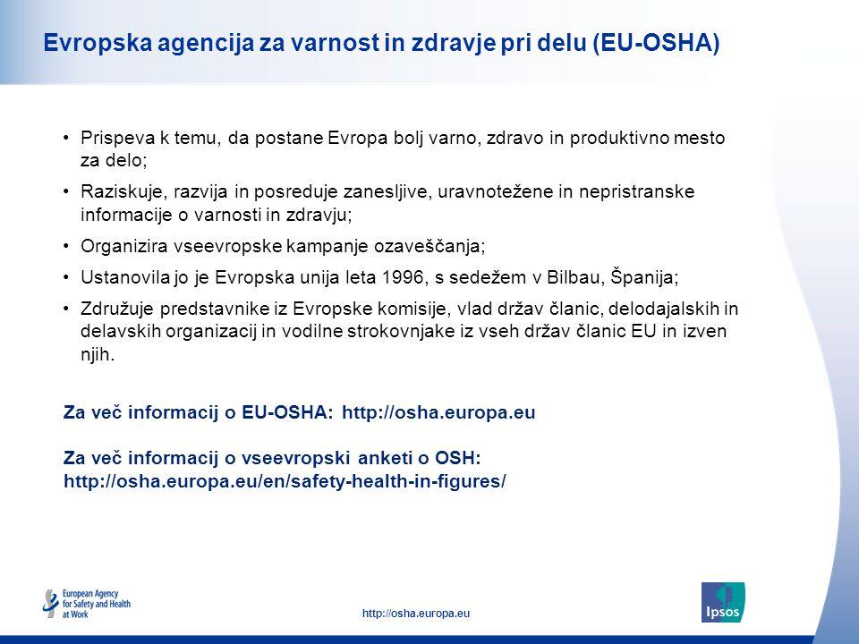 52 http://osha.europa.eu Evropska agencija za varnost in zdravje pri delu (EU-OSHA) Prispeva k temu, da postane Evropa bolj varno, zdravo in produktivno mesto za delo; Raziskuje, razvija in posreduje zanesljive, uravnotežene in nepristranske informacije o varnosti in zdravju; Organizira vseevropske kampanje ozaveščanja; Ustanovila jo je Evropska unija leta 1996, s sedežem v Bilbau, Španija; Združuje predstavnike iz Evropske komisije, vlad držav članic, delodajalskih in delavskih organizacij in vodilne strokovnjake iz vseh držav članic EU in izven njih.