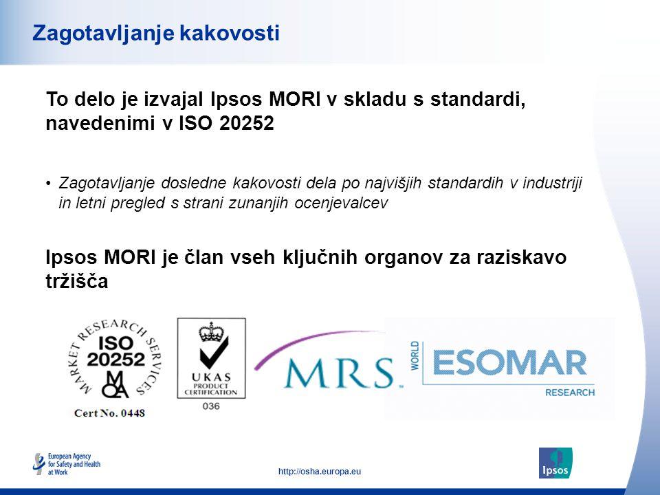53 http://osha.europa.eu To delo je izvajal Ipsos MORI v skladu s standardi, navedenimi v ISO 20252 Zagotavljanje kakovosti Ipsos MORI je član vseh ključnih organov za raziskavo tržišča Zagotavljanje dosledne kakovosti dela po najvišjih standardih v industriji in letni pregled s strani zunanjih ocenjevalcev
