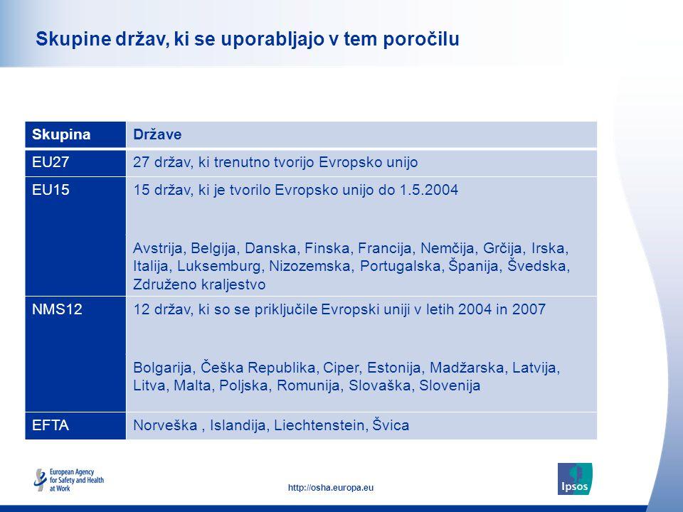 7 http://osha.europa.eu Click to add text here Skupine držav, ki se uporabljajo v tem poročilu SkupinaDržave EU2727 držav, ki trenutno tvorijo Evropsko unijo EU1515 držav, ki je tvorilo Evropsko unijo do 1.5.2004 Avstrija, Belgija, Danska, Finska, Francija, Nemčija, Grčija, Irska, Italija, Luksemburg, Nizozemska, Portugalska, Španija, Švedska, Združeno kraljestvo NMS1212 držav, ki so se priključile Evropski uniji v letih 2004 in 2007 Bolgarija, Češka Republika, Ciper, Estonija, Madžarska, Latvija, Litva, Malta, Poljska, Romunija, Slovaška, Slovenija EFTANorveška, Islandija, Liechtenstein, Švica