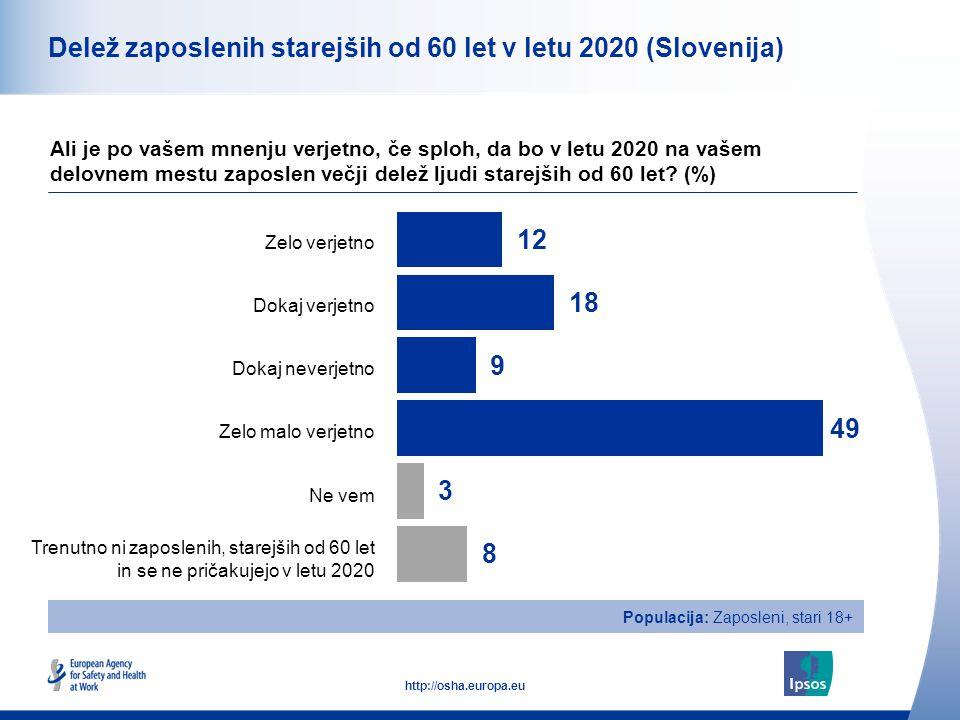 9 http://osha.europa.eu Populacija: Zaposleni, stari 18+ Delež zaposlenih starejših od 60 let v letu 2020 (Slovenija) Ali je po vašem mnenju verjetno, če sploh, da bo v letu 2020 na vašem delovnem mestu zaposlen večji delež ljudi starejših od 60 let.