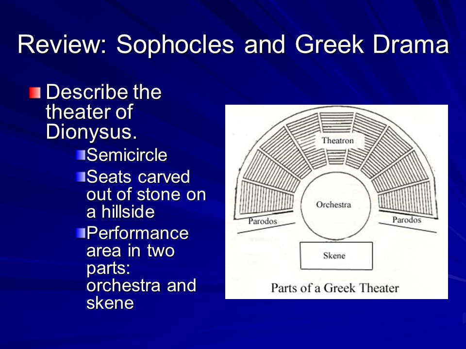 Review: Sophocles and Greek Drama Describe the theater of Dionysus. Semicircle Seats carved out of stone on a hillside Performance area in two parts: