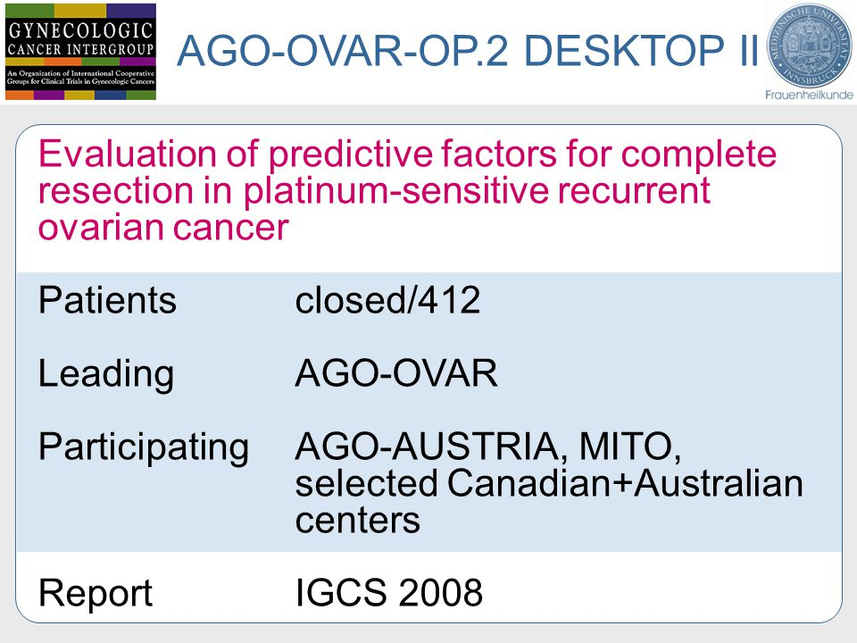 Evaluation of predictive factors for complete resection in platinum-sensitive recurrent ovarian cancer Patients closed/412 Leading AGO-OVAR ParticipatingAGO-AUSTRIA, MITO, selected Canadian+Australian centers Report IGCS 2008 AGO-OVAR-OP.2 DESKTOP II
