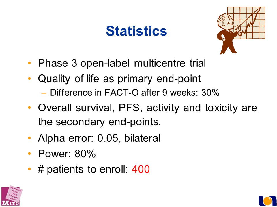 Statistics Phase 3 open-label multicentre trial Quality of life as primary end-point –Difference in FACT-O after 9 weeks: 30% Overall survival, PFS, activity and toxicity are the secondary end-points.