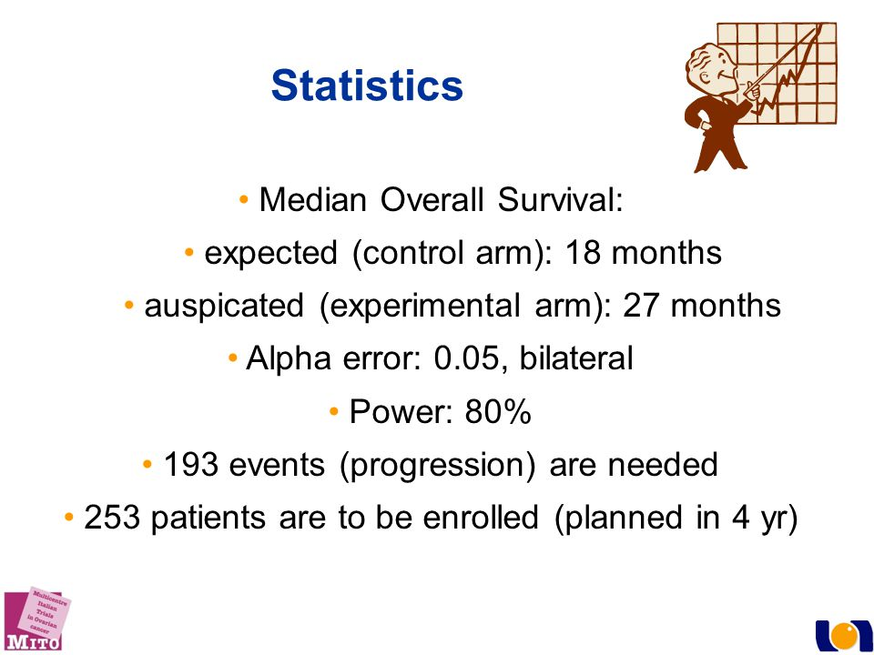 Median Overall Survival: expected (control arm): 18 months auspicated (experimental arm): 27 months Alpha error: 0.05, bilateral Power: 80% 193 events (progression) are needed 253 patients are to be enrolled (planned in 4 yr) Statistics