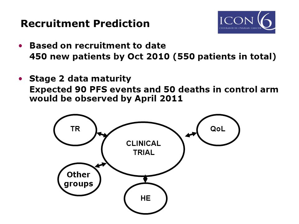 Recruitment Prediction Based on recruitment to date 450 new patients by Oct 2010 (550 patients in total) Stage 2 data maturity Expected 90 PFS events and 50 deaths in control arm would be observed by April 2011 CLINICAL TRIAL TRQoL HE Other groups
