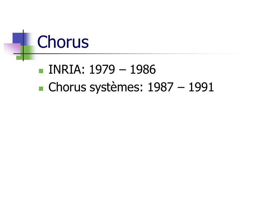 Chorus INRIA: 1979 – 1986 Chorus systèmes: 1987 – 1991