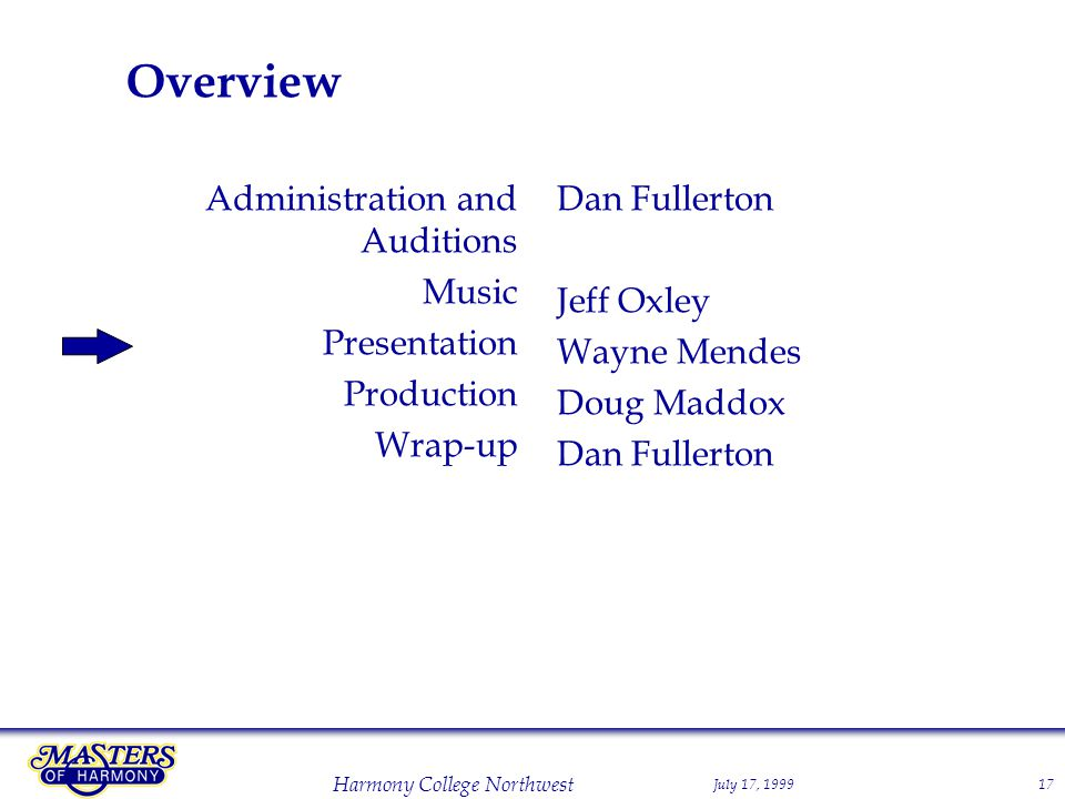 July 17, 1999 Harmony College Northwest 17 Overview Administration and Auditions Music Presentation Production Wrap-up Dan Fullerton Jeff Oxley Wayne Mendes Doug Maddox Dan Fullerton