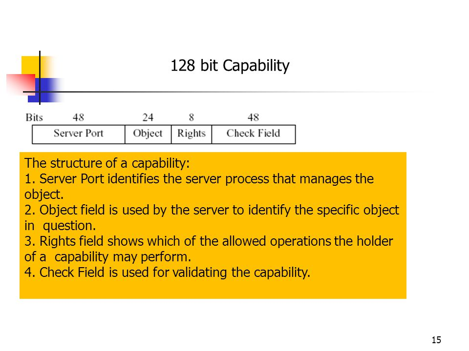 15 128 bit Capability The structure of a capability: 1.