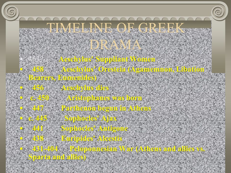 TIMELINE OF GREEK DRAMA Aeschylus' Suppliant Women  463? Aeschylus' Suppliant Women  458 Aeschylus' Oresteia (Agamemnon, Libation Bearers, Eumenides