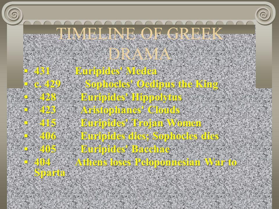 TIMELINE OF GREEK DRAMA  431 Euripides' Medea  c. 429 Sophocles' Oedipus the King  428 Euripides' Hippolytus  423 Aristophanes' Clouds  415 Eurip