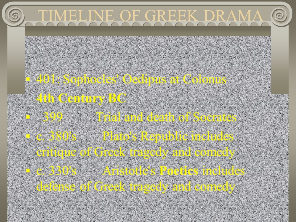 TIMELINE OF GREEK DRAMA  401: Sophocles' Oedipus at Colonus 4th Century BC  399 Trial and death of Socrates  c. 380's Plato's Republic includes cri
