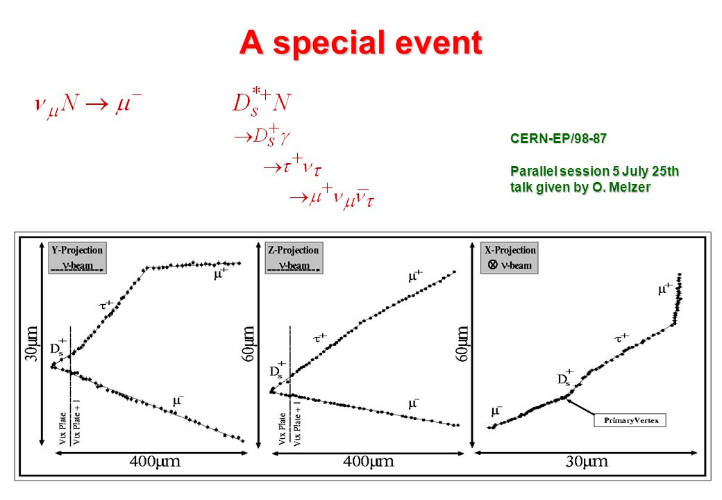 A special event CERN-EP/98-87 Parallel session 5 July 25th talk given by O. Melzer