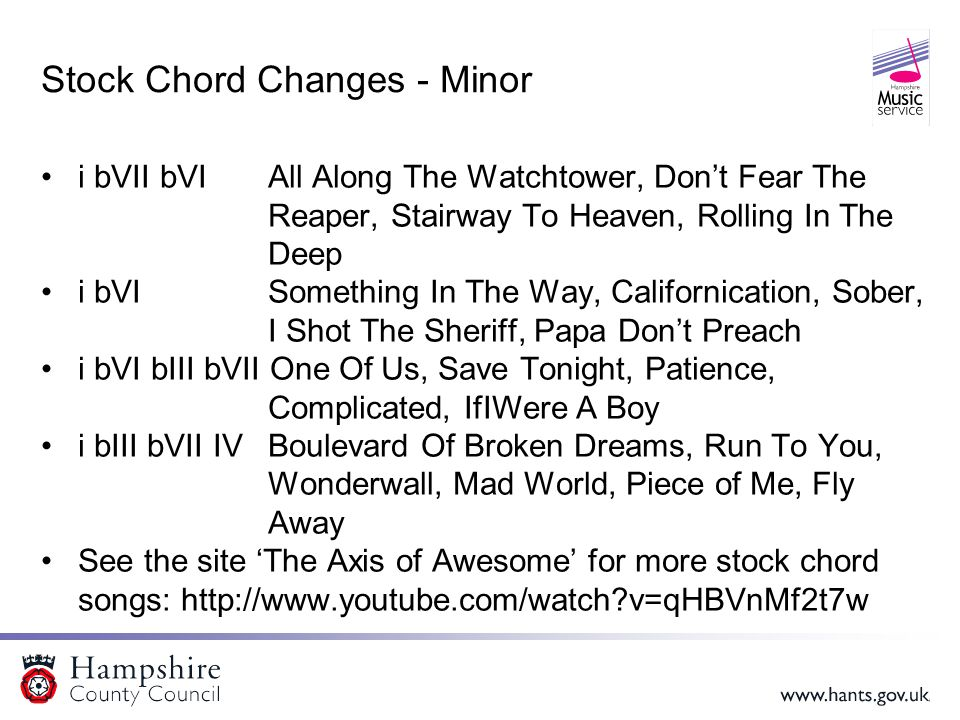 Chorus - The Singalong Bit (see example 6) Use the same process as the Verse to write the Chorus To create the buzz, make a musical high point by using: Much more repetition of phrases Notes in a higher register than the verse Dynamics, texture and arrangement Different chord changes or rate of change