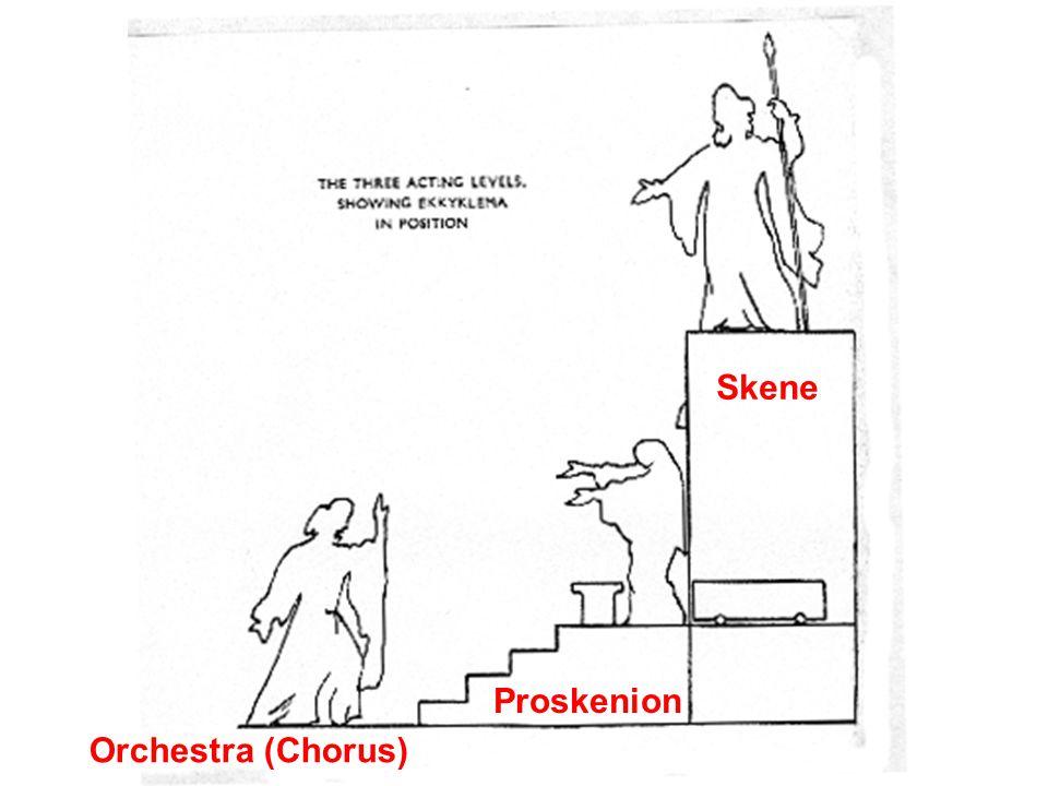 Skene Orchestra (Chorus) Proskenion