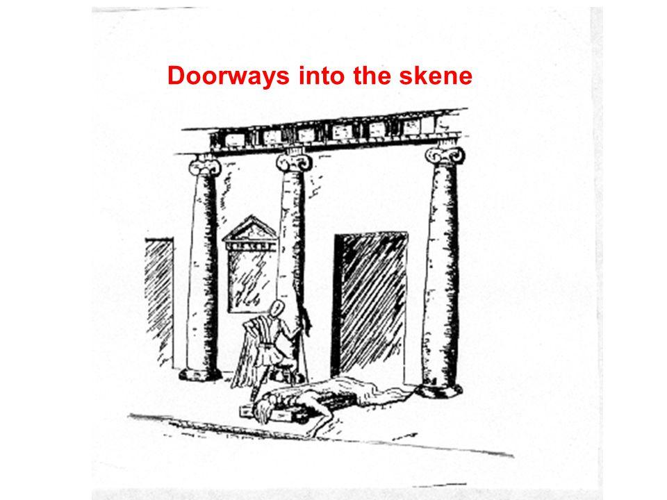 Doorways into the skene