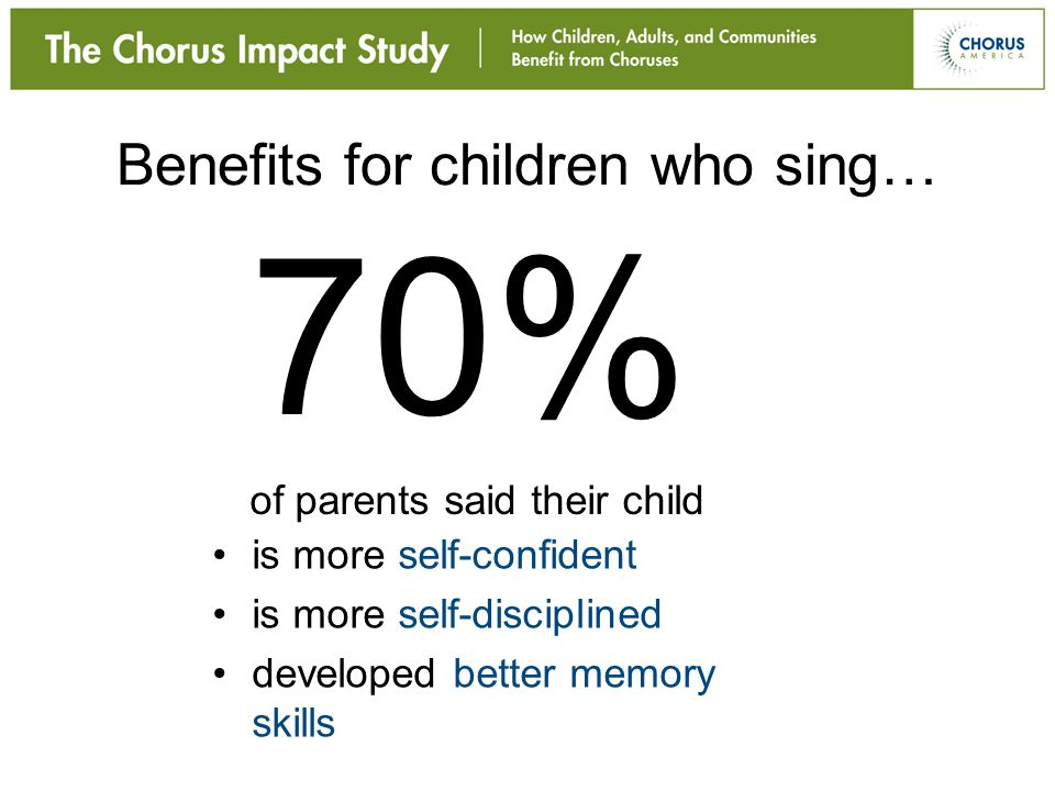 Benefits for children who sing… 70% of parents said their child is more self-confident is more self-disciplined developed better memory skills