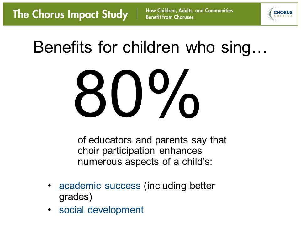 Benefits for children who sing… 80% of educators and parents say that choir participation enhances numerous aspects of a child's: academic success (in