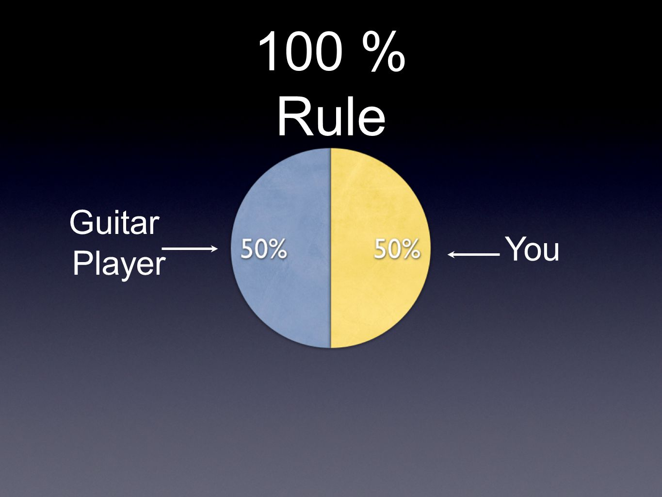 100 % Rule You Guitar Player
