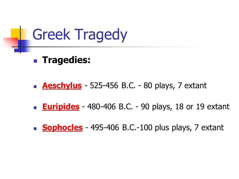Greek Tragedy Tragedies: Aeschylus - 525-456 B.C.