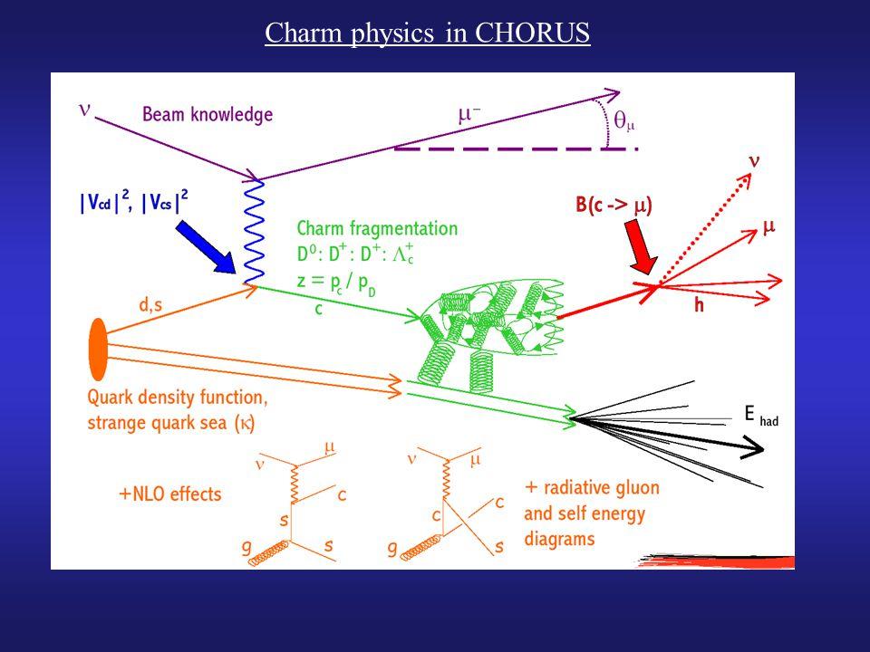 Charm physics in CHORUS