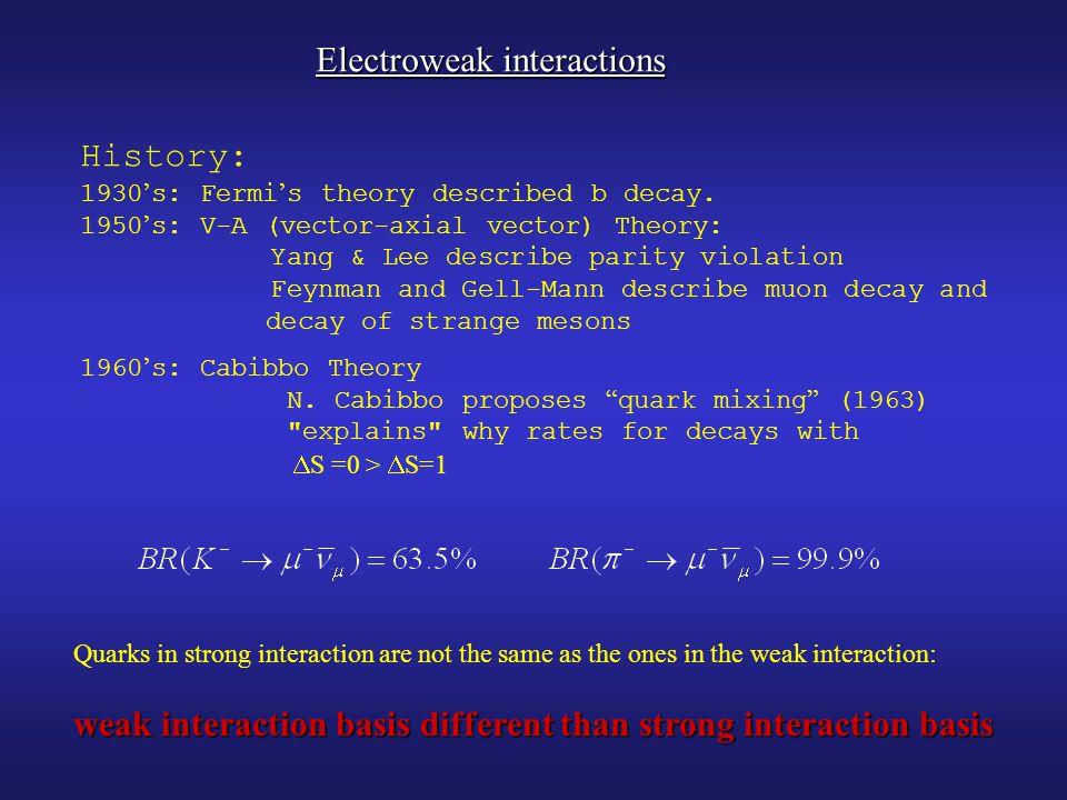 Electroweak interactions History: 1930 ' s: Fermi ' s theory described b decay.