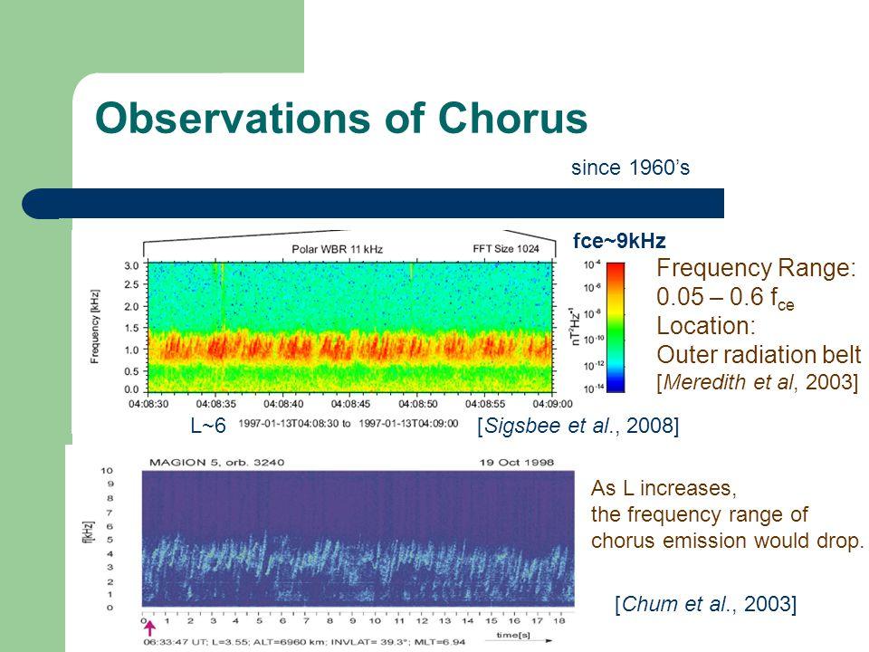 Observations of Chorus [Chum et al., 2003] [Sigsbee et al., 2008]L~6 Frequency Range: 0.05 – 0.6 f ce Location: Outer radiation belt [Meredith et al,