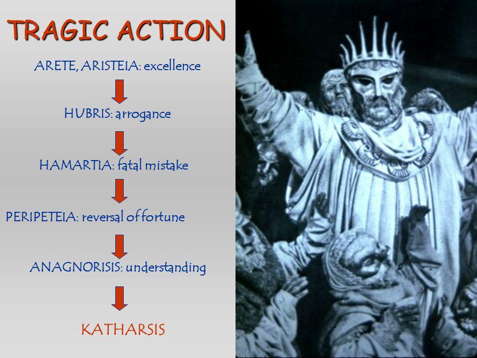 TRAGIC ACTION ARETE, ARISTEIA: excellence HUBRIS: arrogance HAMARTIA: fatal mistake PERIPETEIA: reversal of fortune ANAGNORISIS: understanding KATHARS