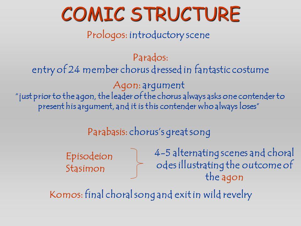 COMIC STRUCTURE Komos: final choral song and exit in wild revelry 4-5 alternating scenes and choral odes illustrating the outcome of the agon Prologos: introductory scene Parados: entry of 24 member chorus dressed in fantastic costume Agon: argument just prior to the agon, the leader of the chorus always asks one contender to present his argument, and it is this contender who always loses Parabasis: chorus's great song Episodeion Stasimon