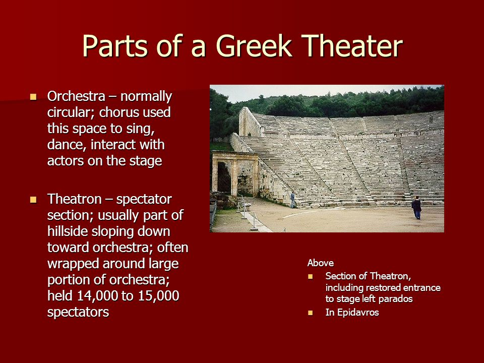 Parts of a Greek Theater Skene – building behind the stage; usually decorated as setting (temple, palace); had at least one set of doors; access to roof Skene – building behind the stage; usually decorated as setting (temple, palace); had at least one set of doors; access to roof Proskenion – wide shallow stage in front of the skene Proskenion – wide shallow stage in front of the skene Parodos – paths by which chorus and some actors (messengers, travelers) enter and exit the stage; used by audience to enter/exit theater Parodos – paths by which chorus and some actors (messengers, travelers) enter and exit the stage; used by audience to enter/exit theater