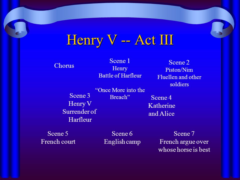 Henry V -- Act III Scene 3 Henry V Surrender of Harfleur Scene 1 Henry Battle of Harfleur Once More into the Breach Scene 2 Piston/Nim Fluellen and other soldiers Chorus Scene 4 Katherine and Alice Scene 5 French court Scene 6 English camp Scene 7 French argue over whose horse is best