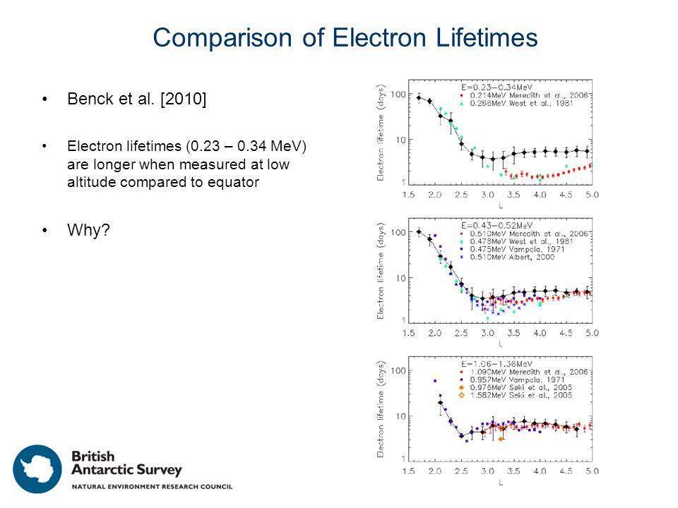 Comparison of Electron Lifetimes Benck et al.