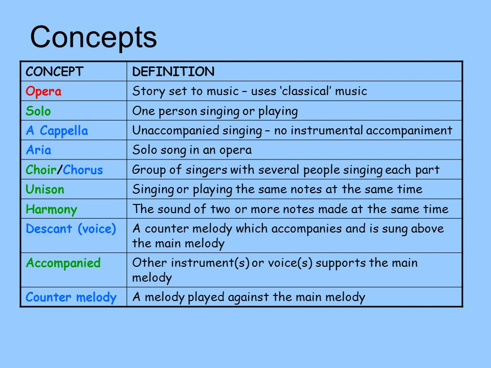 Concepts CONCEPTDEFINITION OperaStory set to music – uses 'classical' music SoloOne person singing or playing A CappellaUnaccompanied singing – no ins