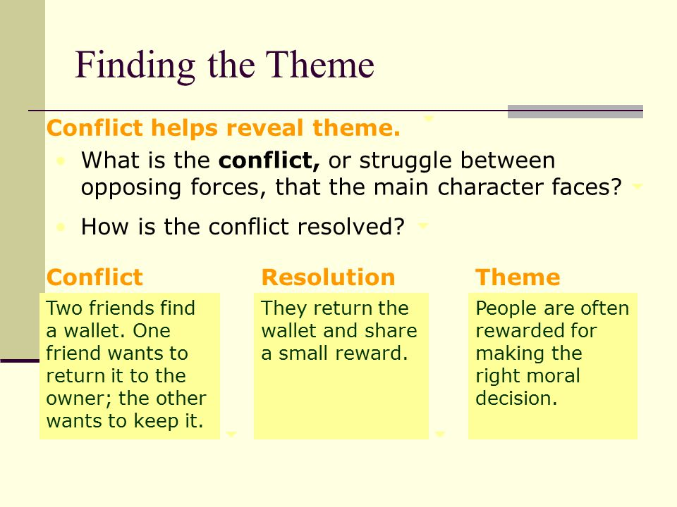 Conflict helps reveal theme. What is the conflict, or struggle between opposing forces, that the main character faces? How is the conflict resolved? T