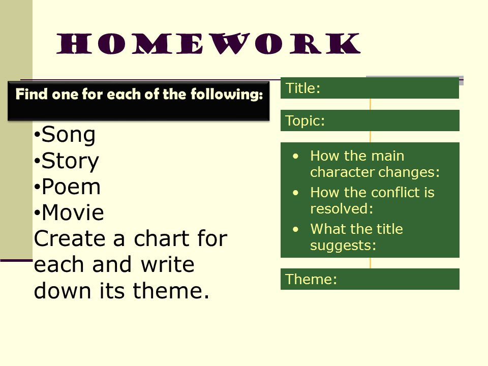 Song Story Poem Movie Create a chart for each and write down its theme. Title: Topic: How the main character changes: How the conflict is resolved: Wh