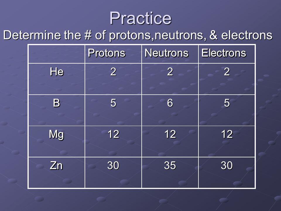 Practice Determine the # of protons,neutrons, & electrons ProtonsNeutronsElectrons He B Mg ZnProtonsNeutronsElectronsHe222 B Mg ZnProtonsNeutronsElect