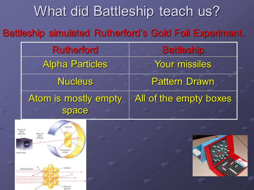 What did Battleship teach us. Battleship simulated Rutherford's Gold Foil Experiment.
