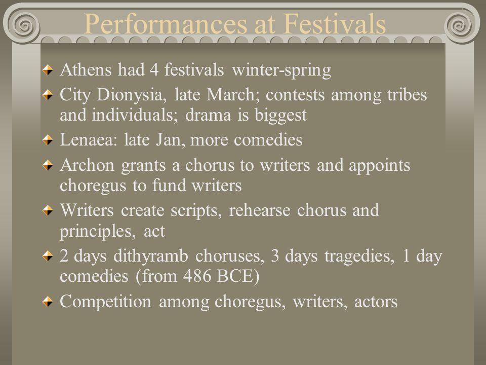 Greek Theatre Architecture